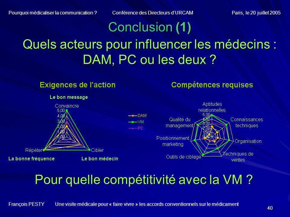 40 François PESTY Une visite médicale pour « faire vivre » les accords conventionnels sur le médicament Conclusion (1) Quels acteurs pour influencer l