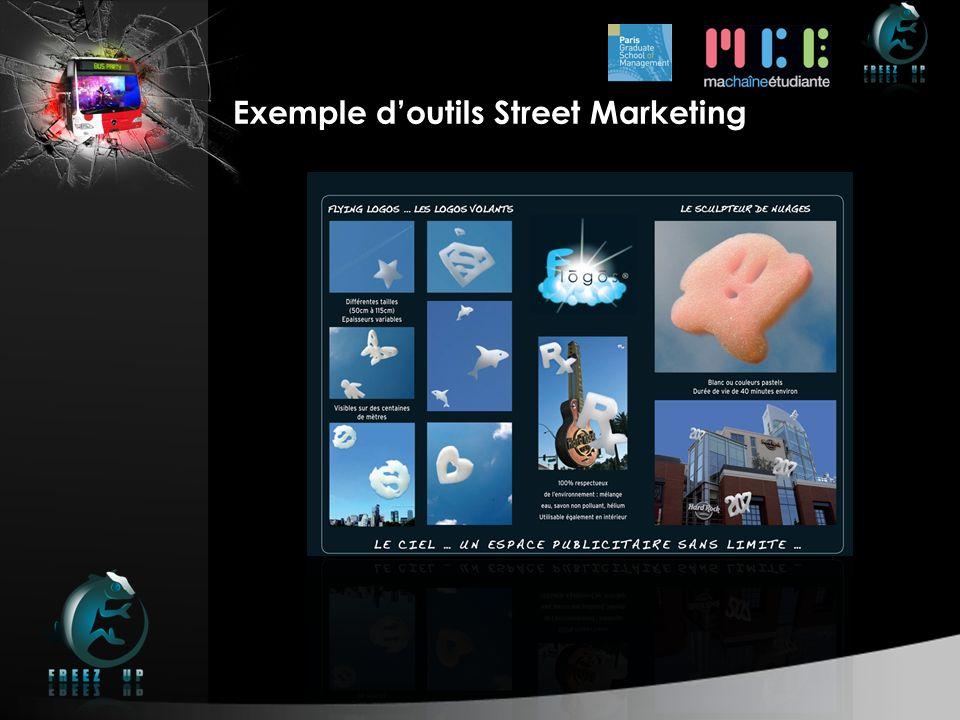 Exemple doutils Street Marketing