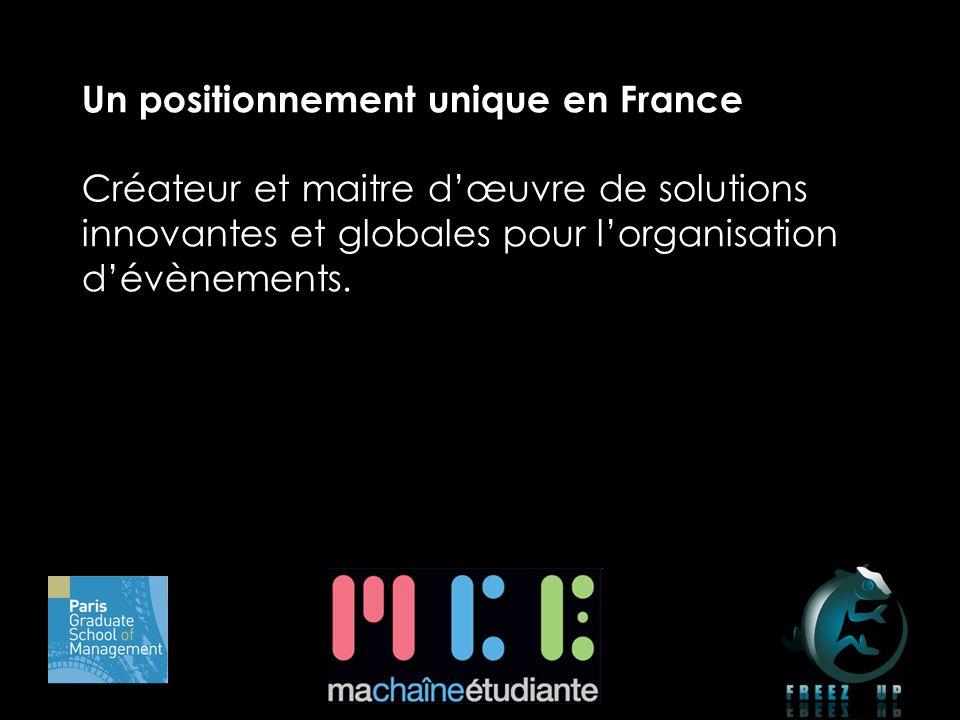 Un positionnement unique en France Créateur et maitre dœuvre de solutions innovantes et globales pour lorganisation dévènements.