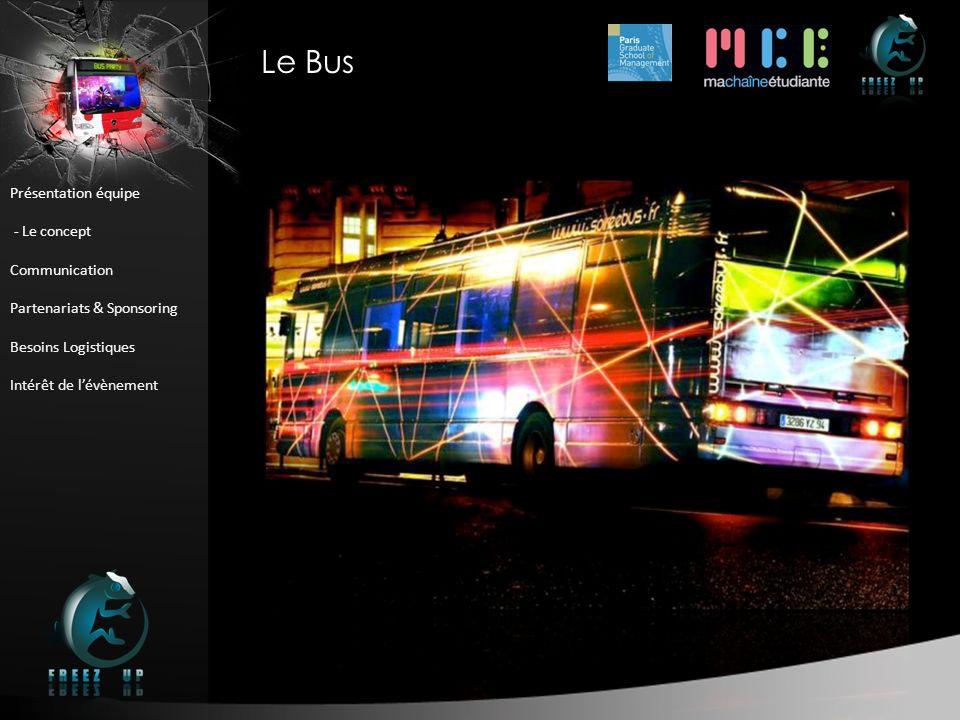 Présentation équipe - Le concept Communication Partenariats & Sponsoring Besoins Logistiques Intérêt de lévènement Le Bus