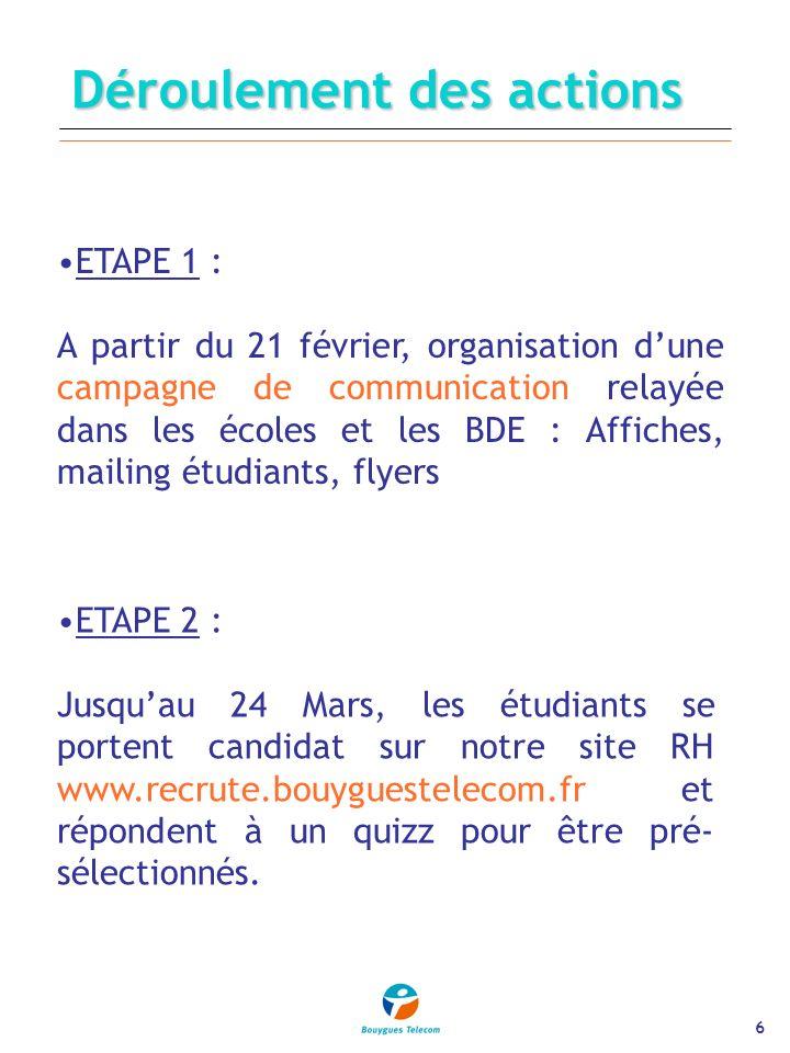 6 Déroulement des actions ETAPE 2 : Jusquau 24 Mars, les étudiants se portent candidat sur notre site RH www.recrute.bouyguestelecom.fr et répondent à un quizz pour être pré- sélectionnés.