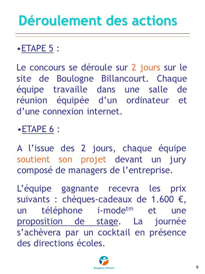 9 ETAPE 5 : Le concours se déroule sur 2 jours sur le site de Boulogne Billancourt.