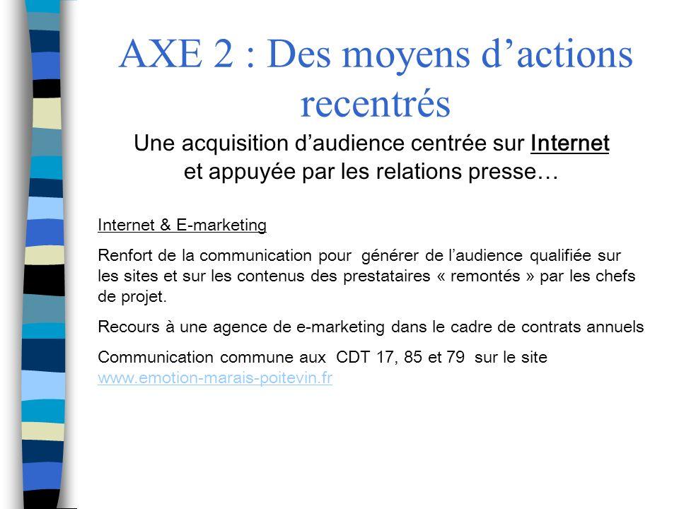 AXE 2 : Des moyens dactions recentrés Une acquisition daudience centrée sur Internet et appuyée par les relations presse… Internet & E-marketing Renfo