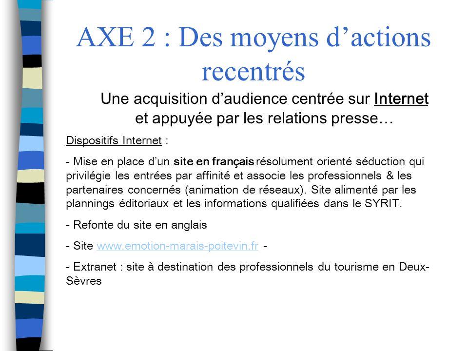 AXE 2 : Des moyens dactions recentrés Une acquisition daudience centrée sur Internet et appuyée par les relations presse… Dispositifs Internet : - Mis