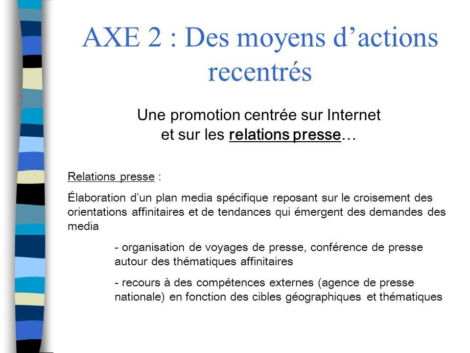 AXE 2 : Des moyens dactions recentrés Une promotion centrée sur Internet et sur les relations presse… Relations presse : Élaboration dun plan media sp