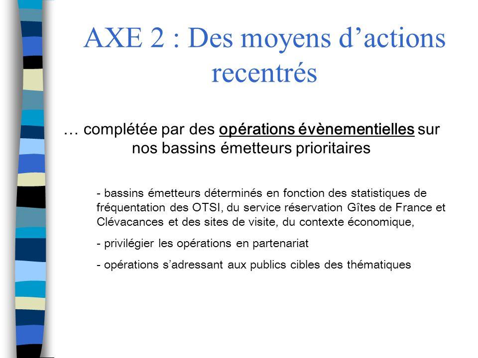 AXE 2 : Des moyens dactions recentrés … complétée par des opérations évènementielles sur nos bassins émetteurs prioritaires - bassins émetteurs déterm