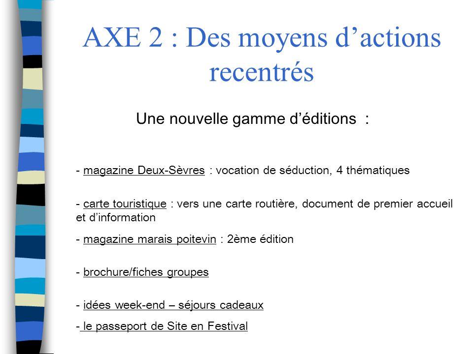 AXE 2 : Des moyens dactions recentrés Une nouvelle gamme déditions : - magazine Deux-Sèvres : vocation de séduction, 4 thématiques - carte touristique