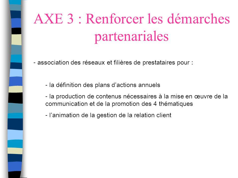 AXE 3 : Renforcer les démarches partenariales - association des réseaux et filières de prestataires pour : - la définition des plans dactions annuels - la production de contenus nécessaires à la mise en œuvre de la communication et de la promotion des 4 thématiques - lanimation de la gestion de la relation client