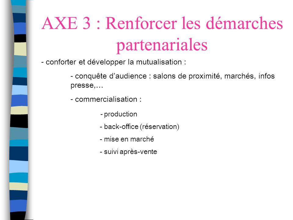 AXE 3 : Renforcer les démarches partenariales - conforter et développer la mutualisation : - conquête daudience : salons de proximité, marchés, infos presse,… - commercialisation : - production - back-office (réservation) - mise en marché - suivi après-vente