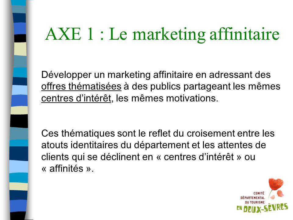 AXE 1 : Le marketing affinitaire Développer un marketing affinitaire en adressant des offres thématisées à des publics partageant les mêmes centres dintérêt, les mêmes motivations.
