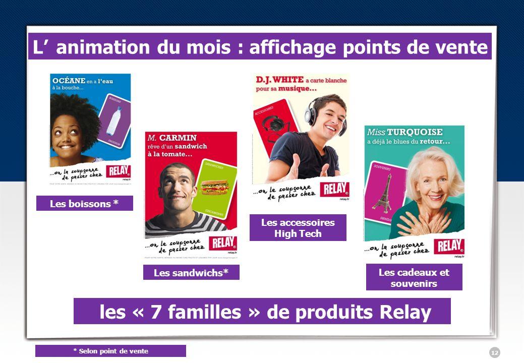 12 les « 7 familles » de produits Relay Lanimation du mois : affichage points de vente Les boissons * Les sandwichs* Les accessoires High Tech * Selon