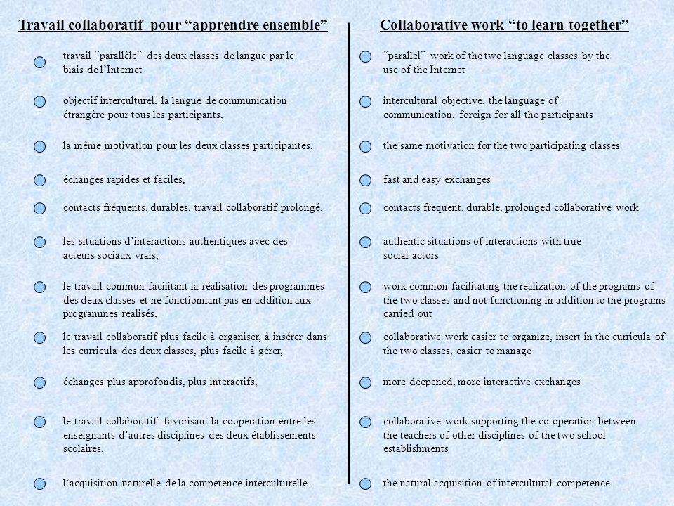 Travail collaboratif pour apprendre ensembleCollaborative work to learn together travail parallèle des deux classes de langue par le biais de lInterne