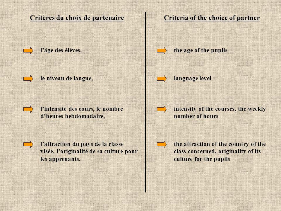 Critères du choix de partenaireCriteria of the choice of partner lâge des élèves,the age of the pupils le niveau de langue,language level lintensité d