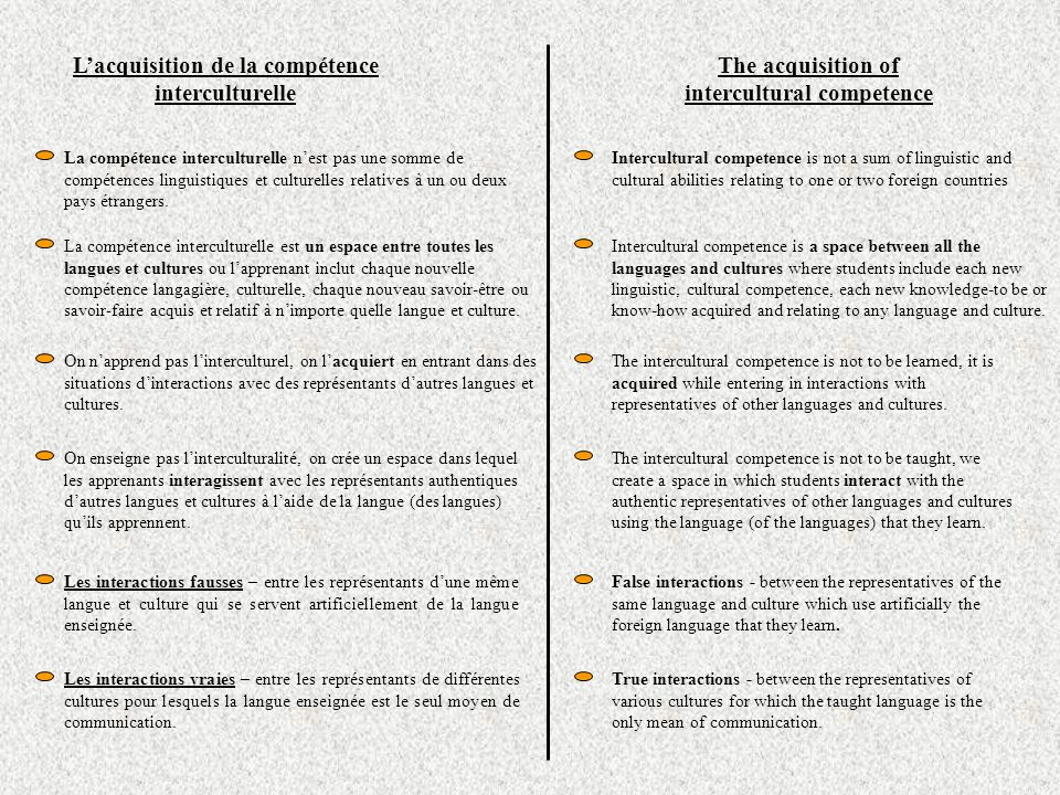 Lacquisition de la compétence interculturelle The acquisition of intercultural competence La compétence interculturelle nest pas une somme de compétences linguistiques et culturelles relatives à un ou deux pays étrangers.