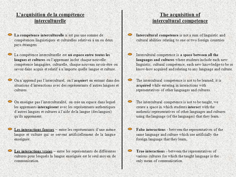 Lacquisition de la compétence interculturelle The acquisition of intercultural competence La compétence interculturelle nest pas une somme de compéten