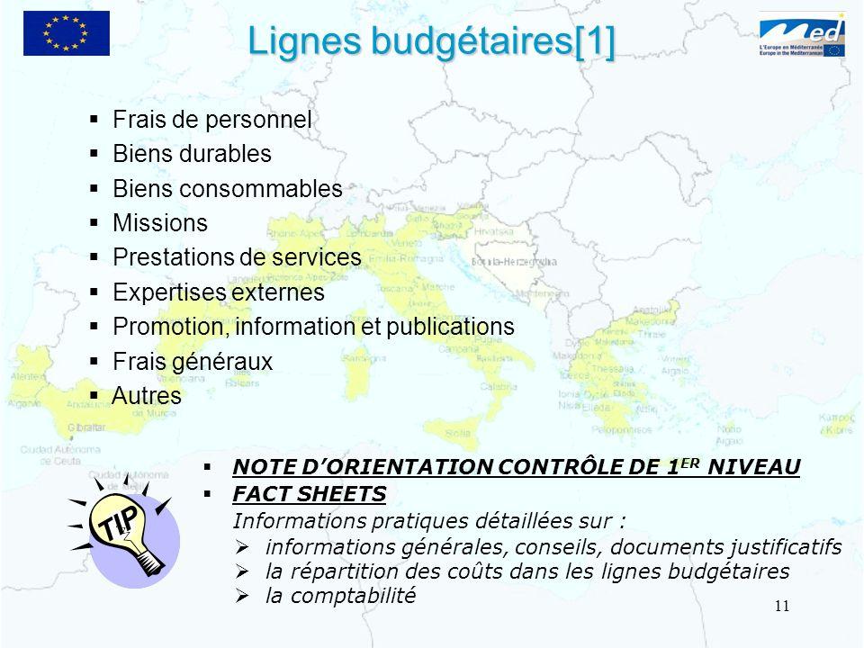 Lignes budgétaires[1] Frais de personnel Biens durables Biens consommables Missions Prestations de services Expertises externes Promotion, information