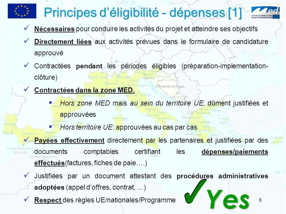 Principes déligibilité - dépenses [1] Nécessaires pour conduire les activités du projet et atteindre ses objectifs Directement liées aux activités pré