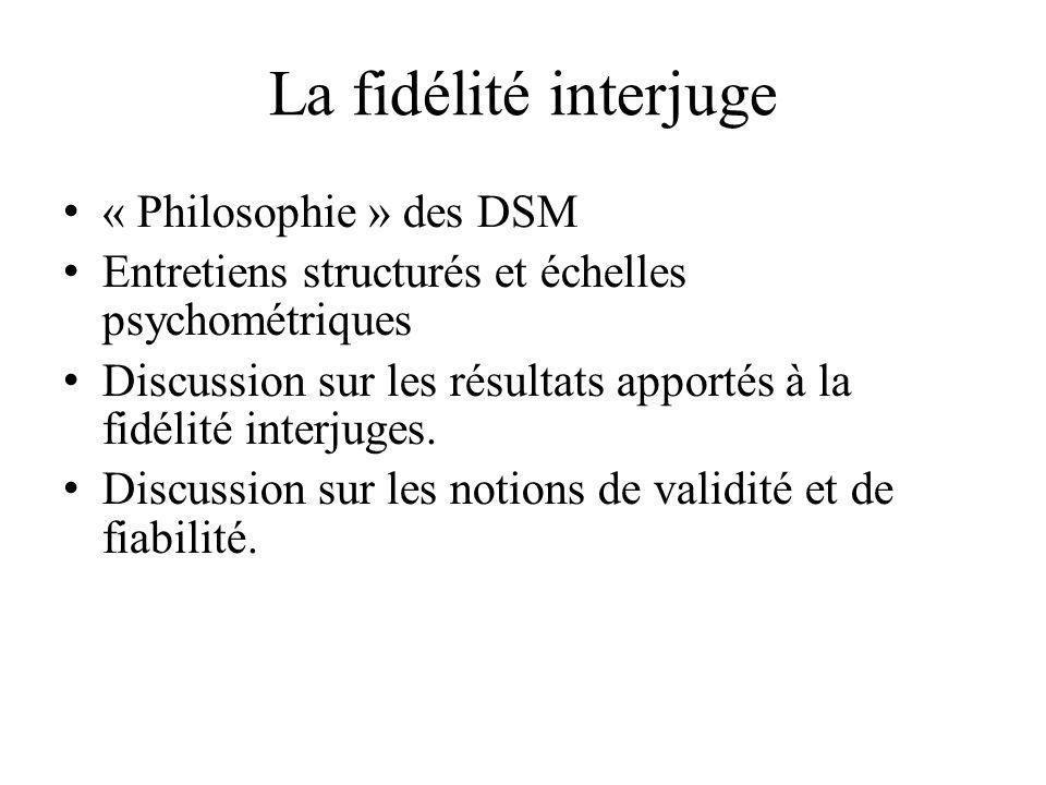 La fidélité interjuge « Philosophie » des DSM Entretiens structurés et échelles psychométriques Discussion sur les résultats apportés à la fidélité interjuges.