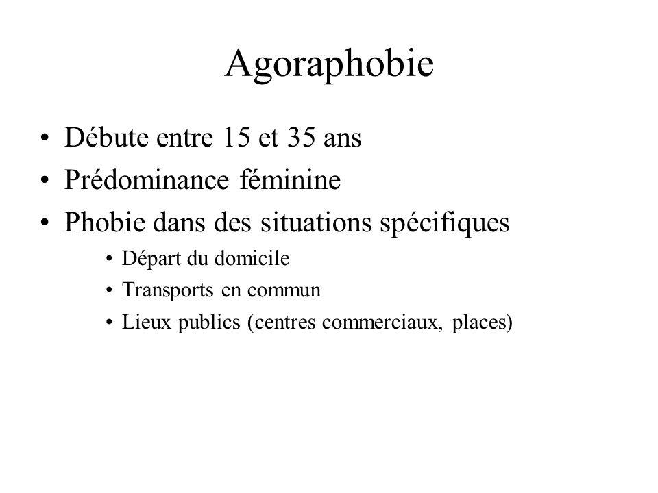 Agoraphobie Débute entre 15 et 35 ans Prédominance féminine Phobie dans des situations spécifiques Départ du domicile Transports en commun Lieux publics (centres commerciaux, places)