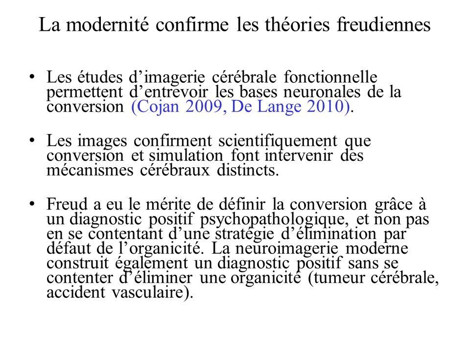 La modernité confirme les théories freudiennes Les études dimagerie cérébrale fonctionnelle permettent dentrevoir les bases neuronales de la conversion (Cojan 2009, De Lange 2010).