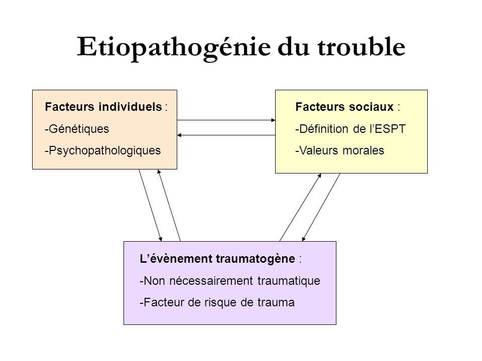 Etiopathogénie du trouble Facteurs individuels : -Génétiques -Psychopathologiques Facteurs sociaux : -Définition de lESPT -Valeurs morales Lévènement traumatogène : -Non nécessairement traumatique -Facteur de risque de trauma