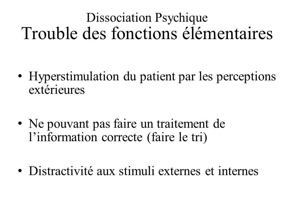 Dissociation Psychique Trouble des fonctions élémentaires Hyperstimulation du patient par les perceptions extérieures Ne pouvant pas faire un traitement de linformation correcte (faire le tri) Distractivité aux stimuli externes et internes