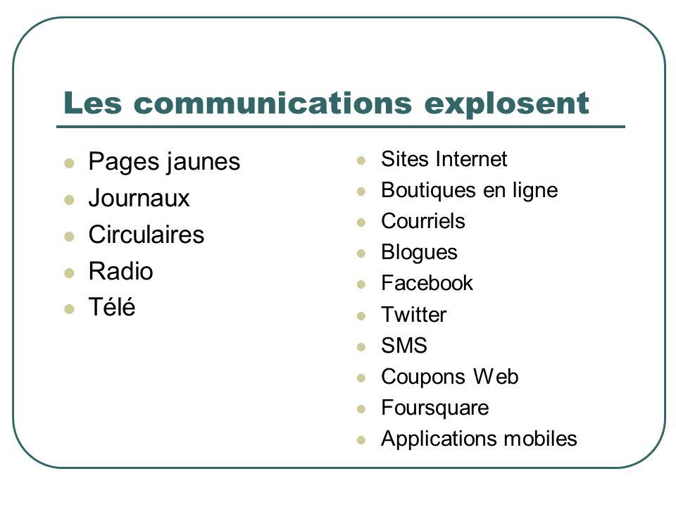 Les communications explosent Pages jaunes Journaux Circulaires Radio Télé Sites Internet Boutiques en ligne Courriels Blogues Facebook Twitter SMS Cou