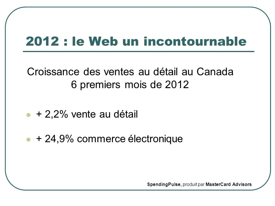 2012 : le Web un incontournable + 2,2% vente au détail + 24,9% commerce électronique SpendingPulse, produit par MasterCard Advisors Croissance des ven