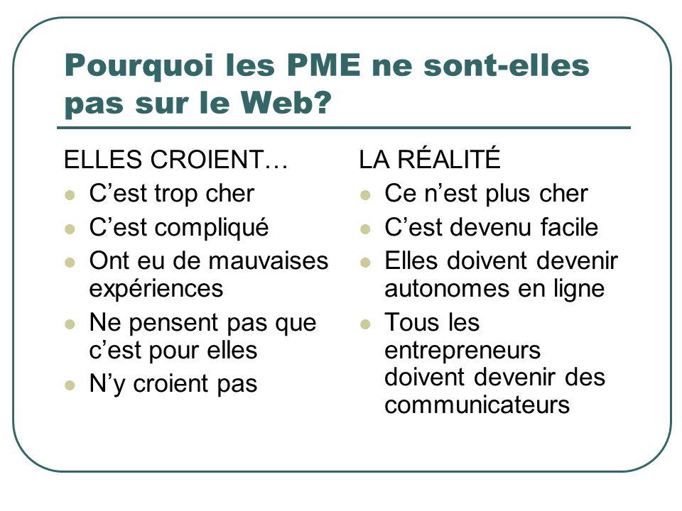 Pourquoi les PME ne sont-elles pas sur le Web? ELLES CROIENT… Cest trop cher Cest compliqué Ont eu de mauvaises expériences Ne pensent pas que cest po