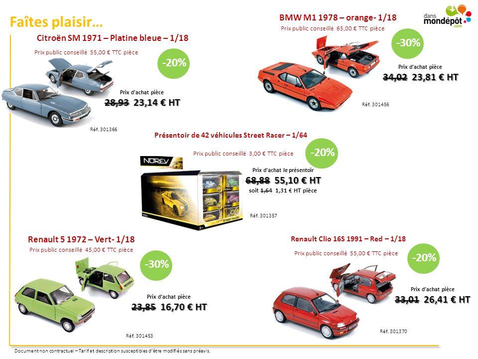 Faîtes plaisir… Présentoir de 42 véhicules Street Racer – 1/64 Prix dachat le présentoir 68,88 55,10 HT soit 1,64 1,31 HT pièce Prix public conseillé