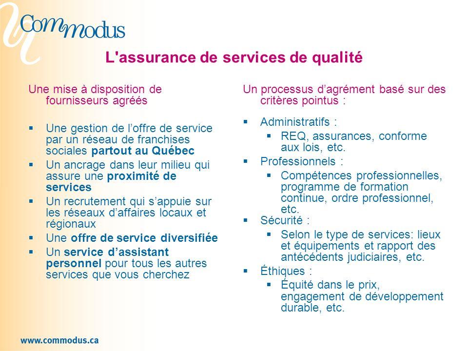 L'assurance de services de qualité Une mise à disposition de fournisseurs agréés Une gestion de loffre de service par un réseau de franchises sociales