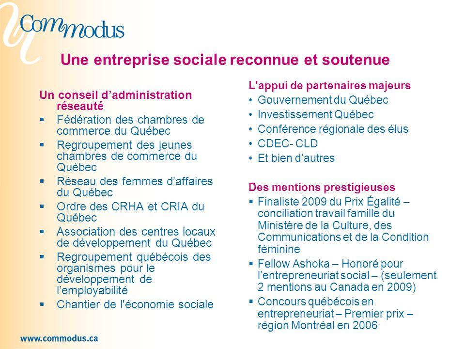 Une entreprise sociale reconnue et soutenue Un conseil dadministration réseauté Fédération des chambres de commerce du Québec Regroupement des jeunes