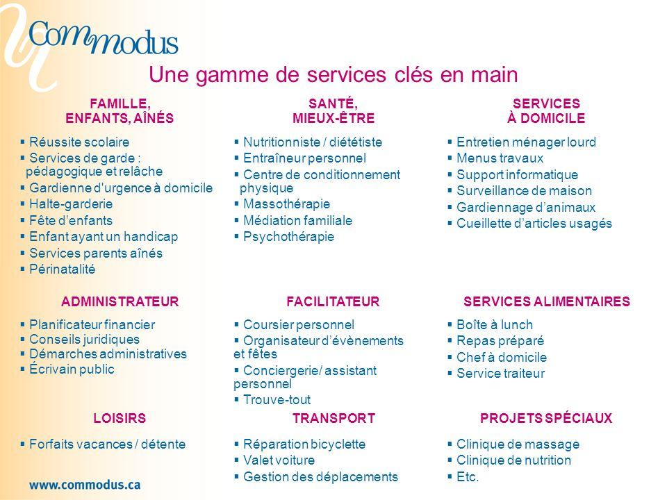 Une gamme de services clés en main FAMILLE, ENFANTS, AÎNÉS SANTÉ, MIEUX-ÊTRE SERVICES À DOMICILE Réussite scolaire Services de garde : pédagogique et