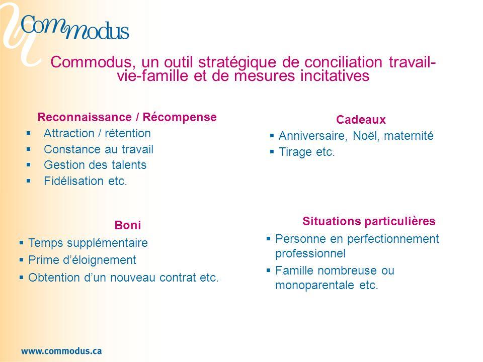 Commodus, un outil stratégique de conciliation travail- vie-famille et de mesures incitatives Reconnaissance / Récompense Attraction / rétention Const