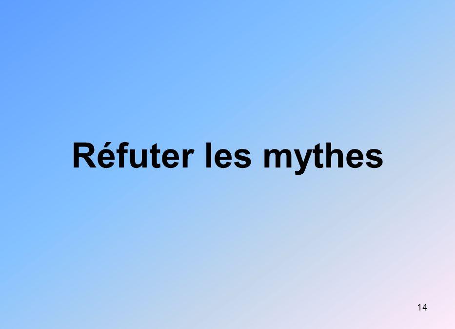 14 Réfuter les mythes