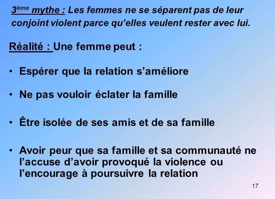 17 3 ème mythe : Les femmes ne se séparent pas de leur conjoint violent parce quelles veulent rester avec lui. Réalité : Une femme peut : Espérer que
