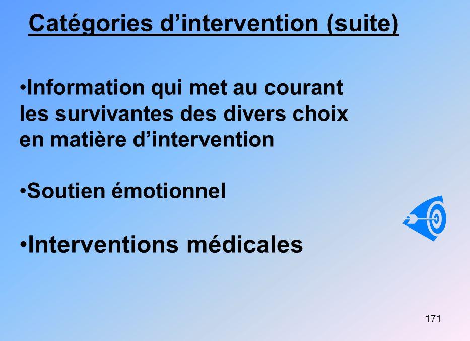 171 Catégories dintervention (suite) Information qui met au courant les survivantes des divers choix en matière dintervention Soutien émotionnel Inter