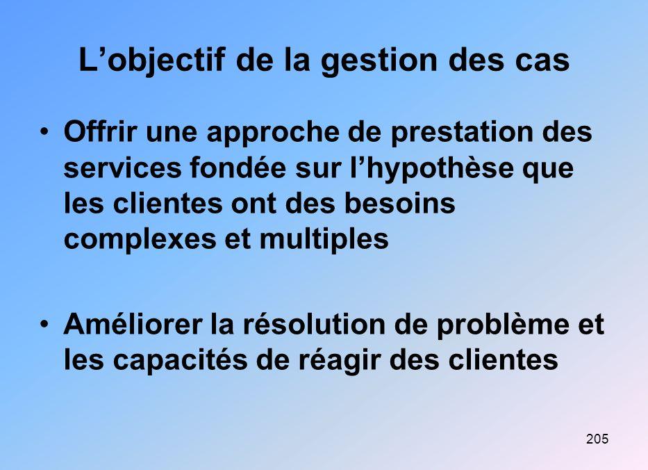 205 Lobjectif de la gestion des cas Offrir une approche de prestation des services fondée sur lhypothèse que les clientes ont des besoins complexes et