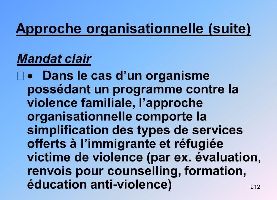 212 Approche organisationnelle (suite) Mandat clair Dans le cas dun organisme possédant un programme contre la violence familiale, lapproche organisat