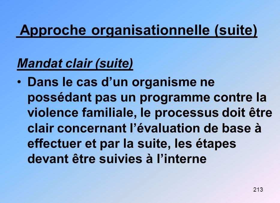213 Approche organisationnelle (suite) Mandat clair (suite) Dans le cas dun organisme ne possédant pas un programme contre la violence familiale, le p