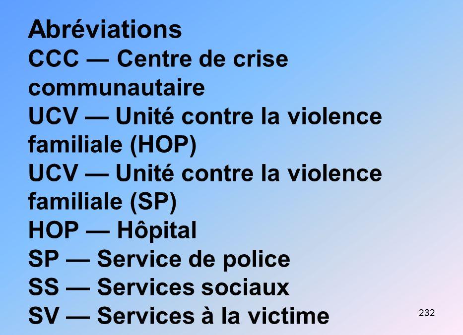 232 Abréviations CCC Centre de crise communautaire UCV Unité contre la violence familiale (HOP) UCV Unité contre la violence familiale (SP) HOP Hôpita