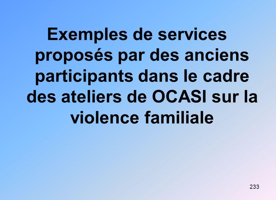 233 Exemples de services proposés par des anciens participants dans le cadre des ateliers de OCASI sur la violence familiale