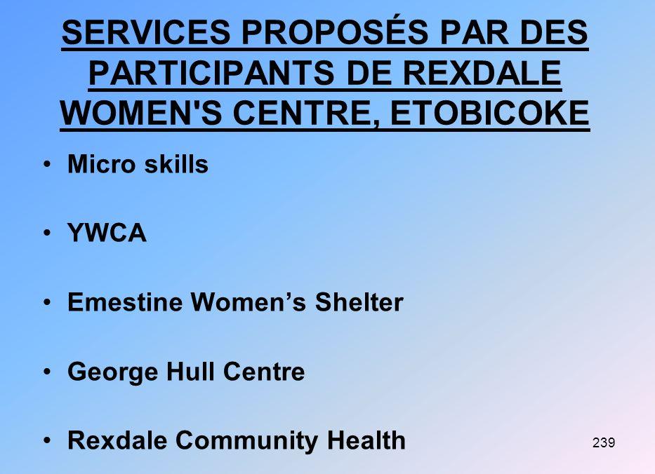 239 SERVICES PROPOSÉS PAR DES PARTICIPANTS DE REXDALE WOMEN'S CENTRE, ETOBICOKE Micro skills YWCA Emestine Womens Shelter George Hull Centre Rexdale C