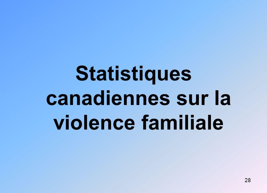 28 Statistiques canadiennes sur la violence familiale