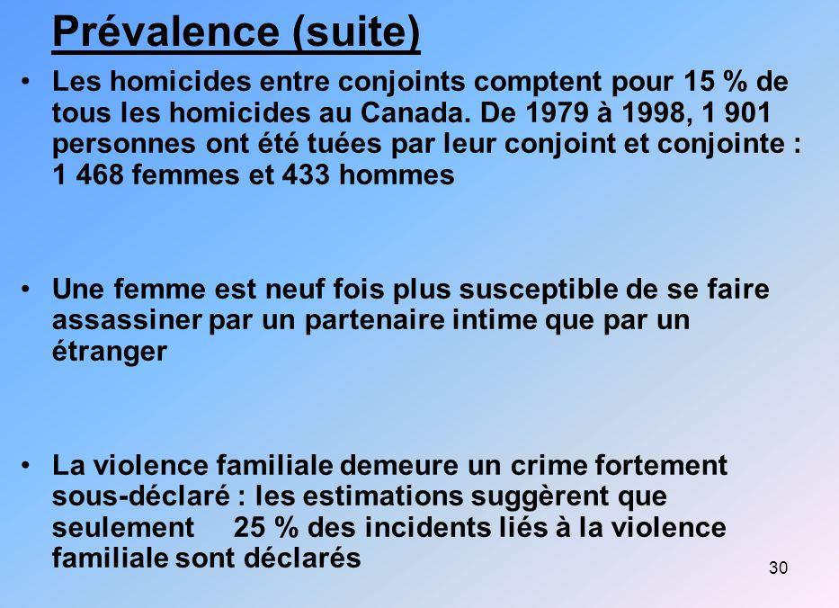 30 Prévalence (suite) Les homicides entre conjoints comptent pour 15 % de tous les homicides au Canada. De 1979 à 1998, 1 901 personnes ont été tuées