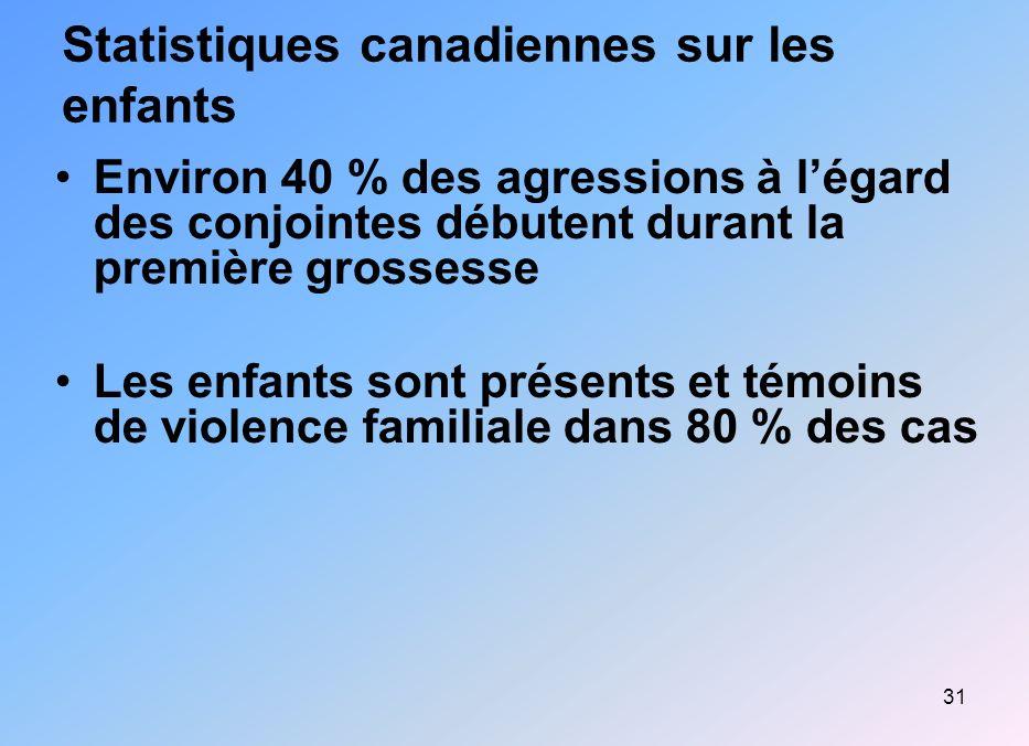 31 Statistiques canadiennes sur les enfants Environ 40 % des agressions à légard des conjointes débutent durant la première grossesse Les enfants sont