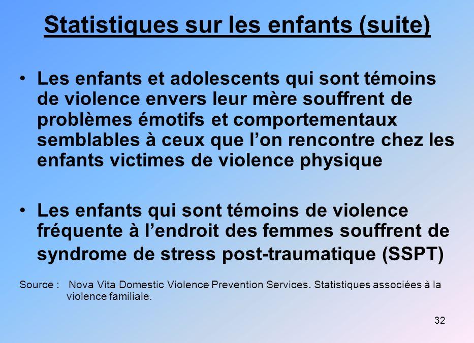 32 Statistiques sur les enfants (suite) Les enfants et adolescents qui sont témoins de violence envers leur mère souffrent de problèmes émotifs et com