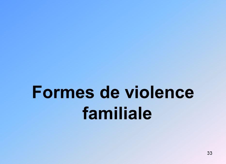 33 Formes de violence familiale