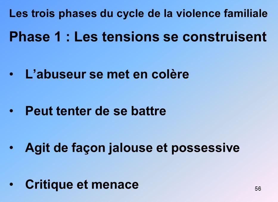 56 Les trois phases du cycle de la violence familiale Phase 1 : Les tensions se construisent Labuseur se met en colère Peut tenter de se battre Agit d