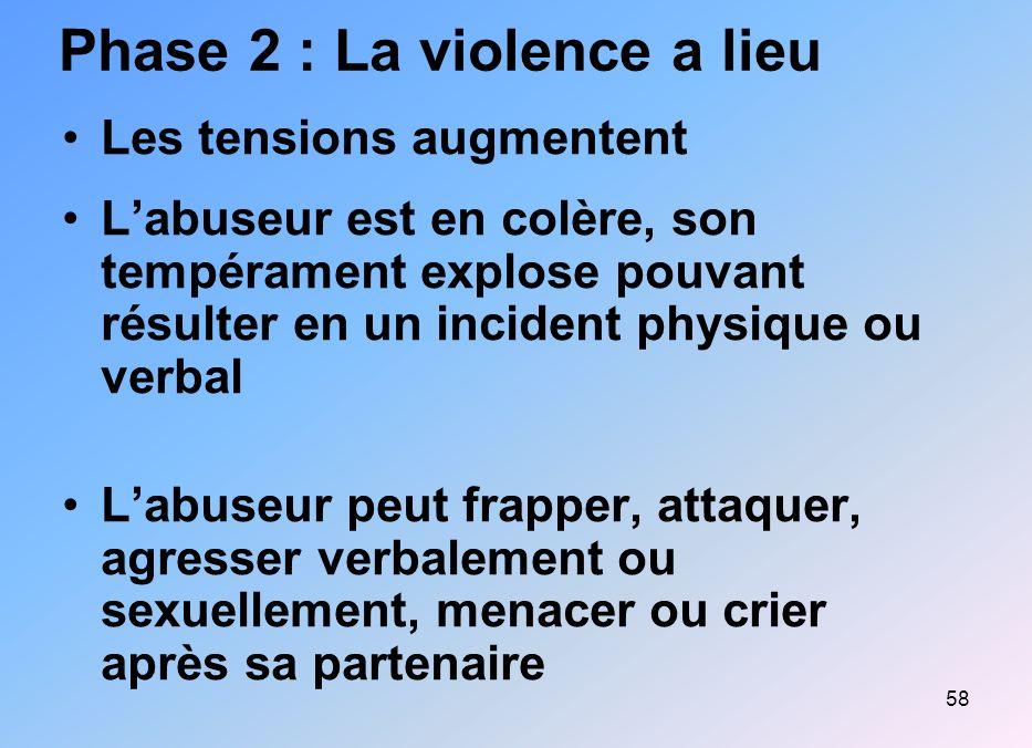 58 Phase 2 : La violence a lieu Les tensions augmentent Labuseur est en colère, son tempérament explose pouvant résulter en un incident physique ou ve